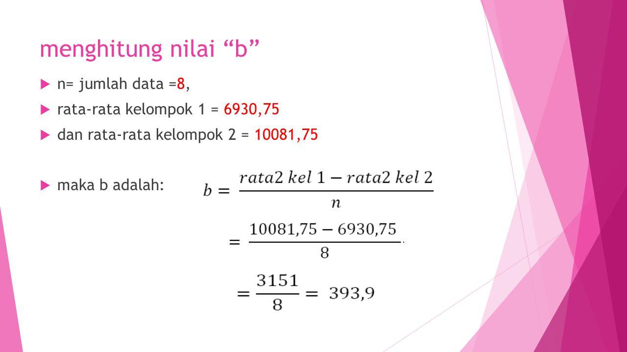 menghitung nilai b n= jumlah data =8, rata-rata kelompok 1 = 6930,75
