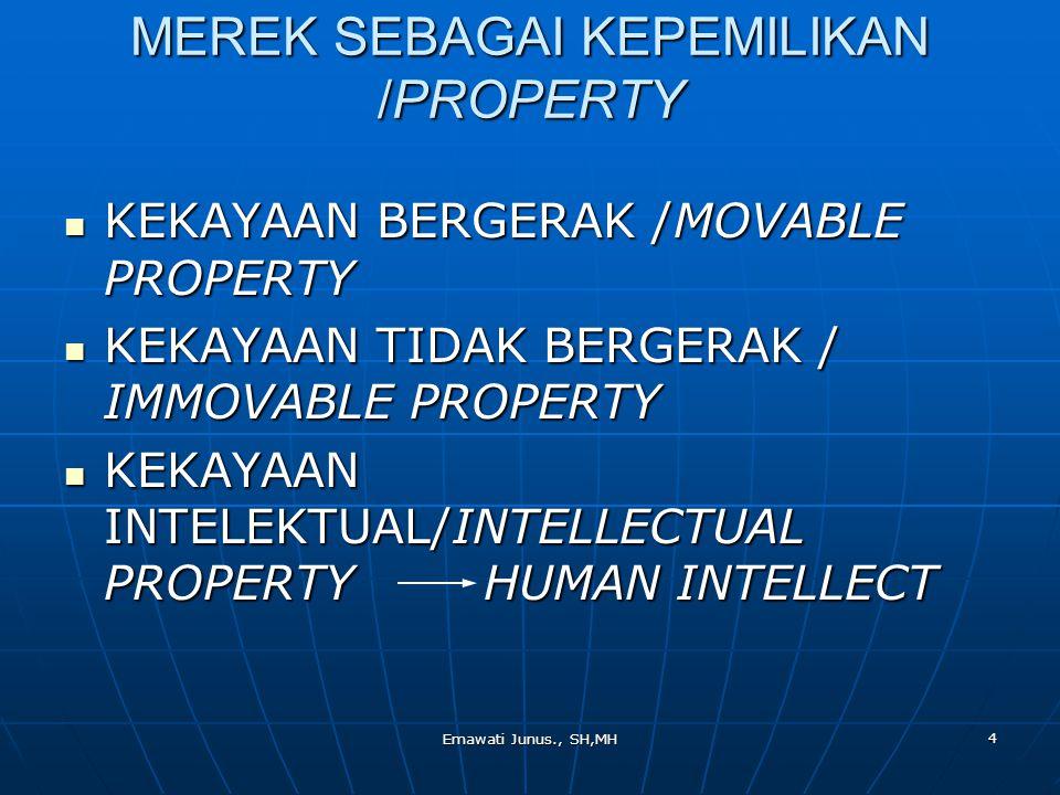 MEREK SEBAGAI KEPEMILIKAN /PROPERTY