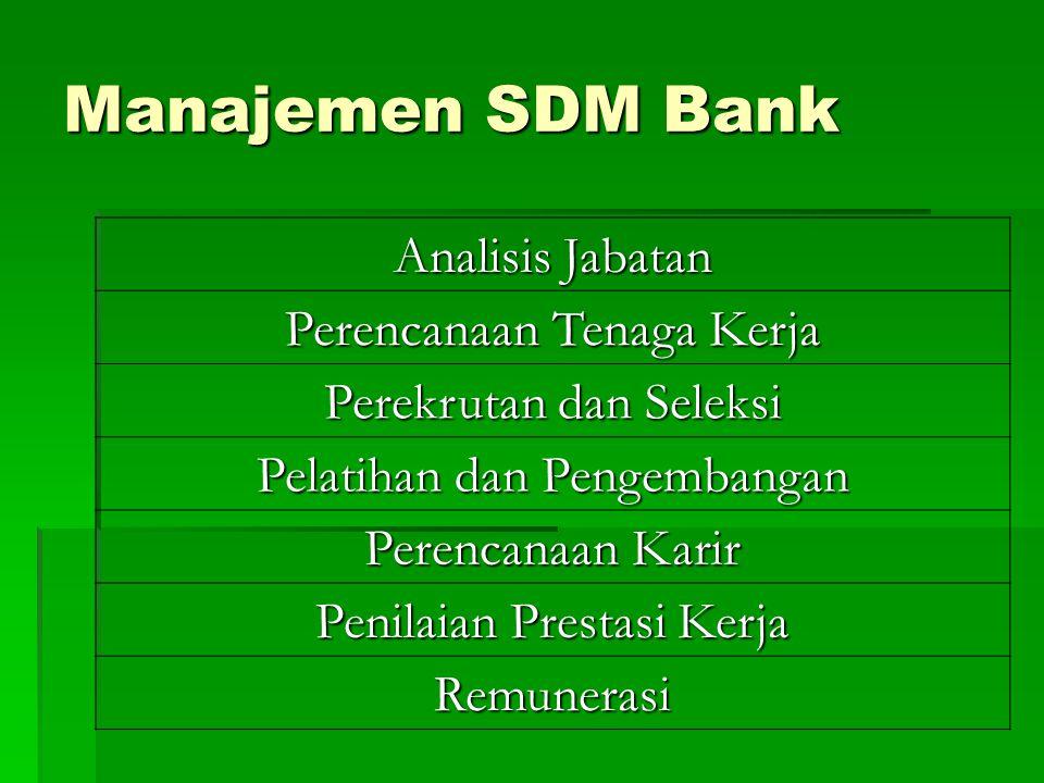 Manajemen SDM Bank Analisis Jabatan Perencanaan Tenaga Kerja