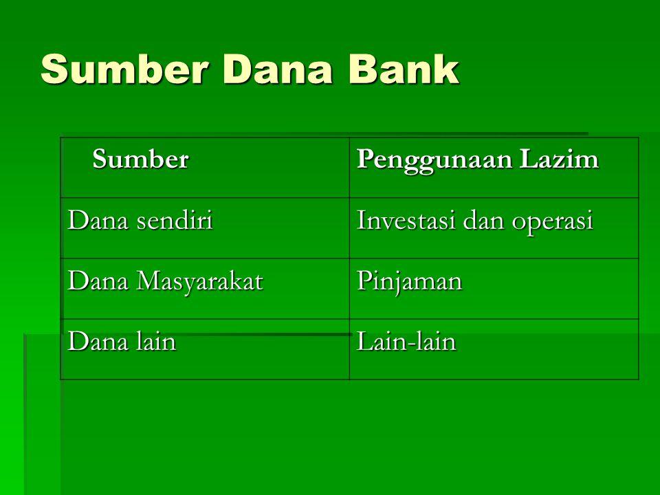 Sumber Dana Bank Sumber Penggunaan Lazim Dana sendiri