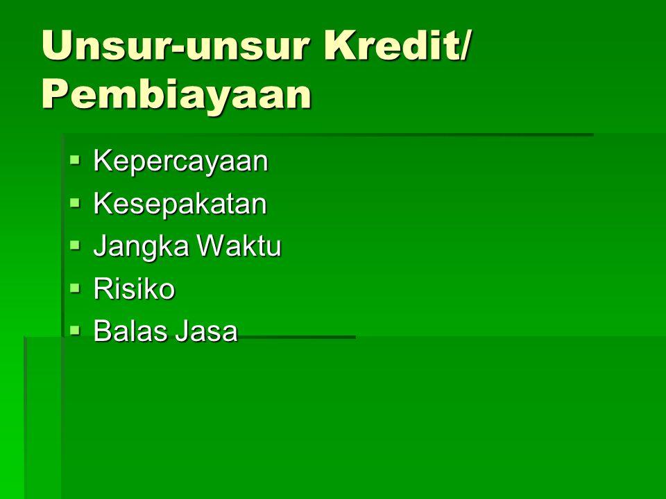 Unsur-unsur Kredit/ Pembiayaan