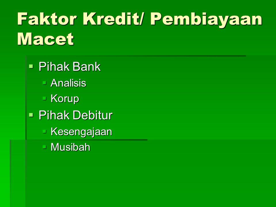 Faktor Kredit/ Pembiayaan Macet