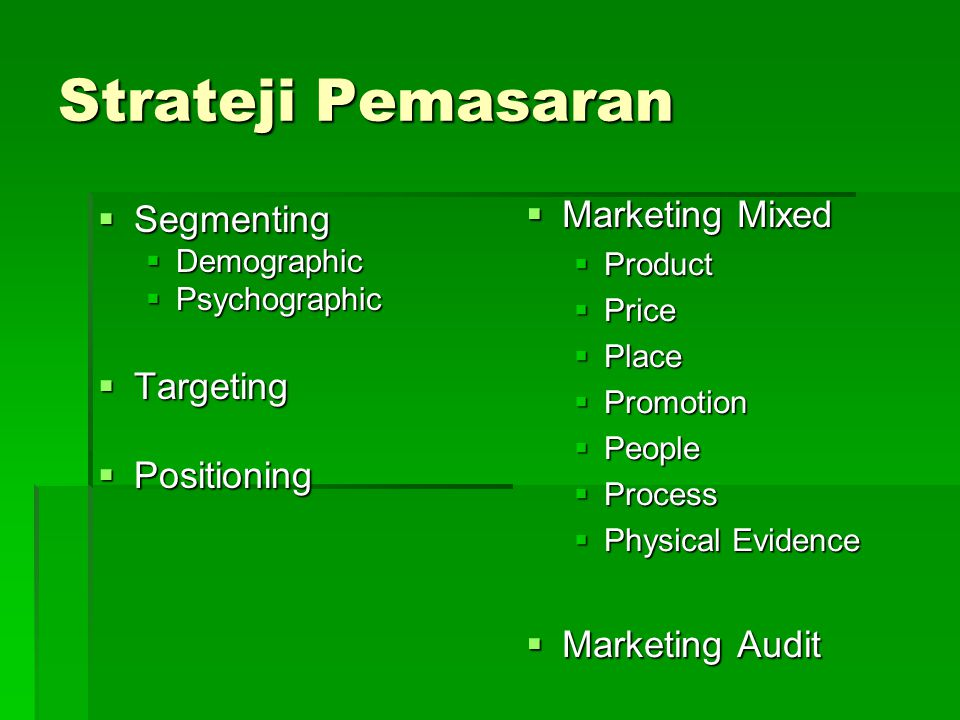 Strateji Pemasaran Marketing Mixed Segmenting Targeting Positioning