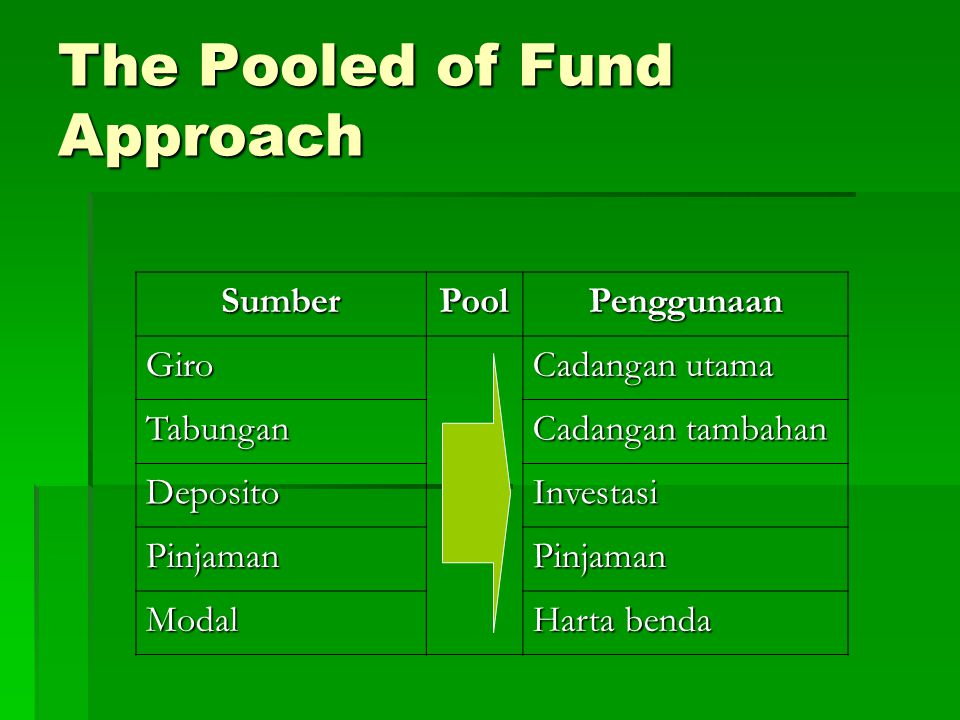 The Pooled of Fund Approach