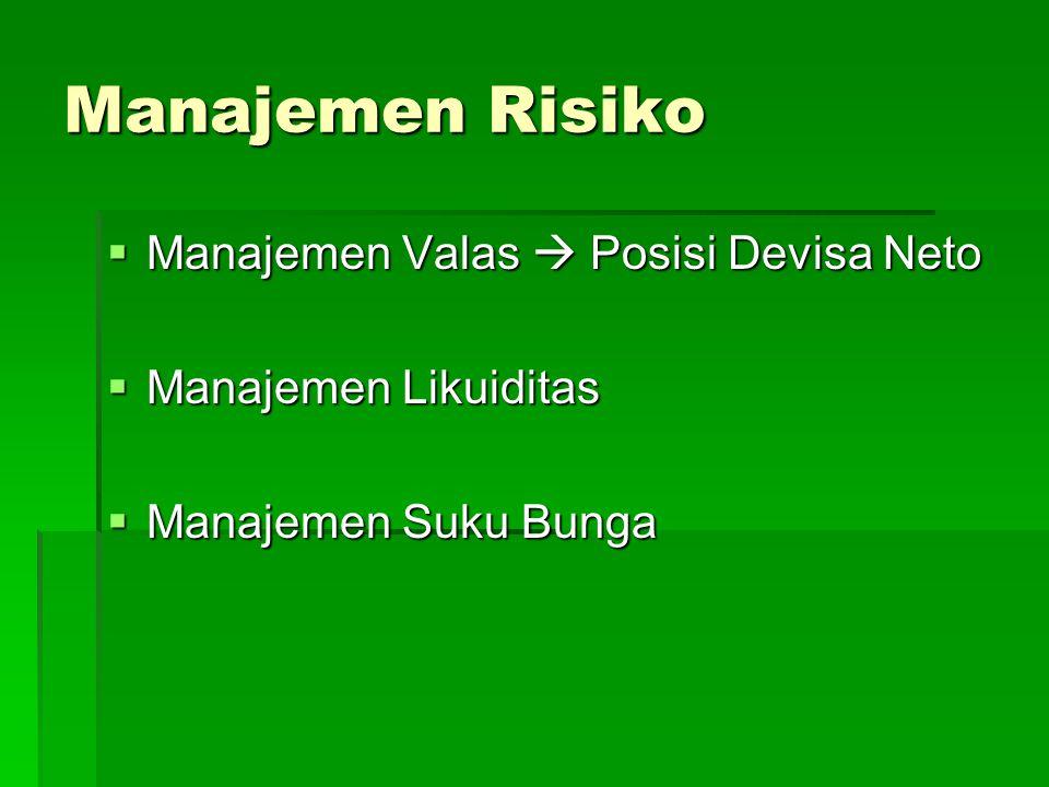 Manajemen Risiko Manajemen Valas  Posisi Devisa Neto