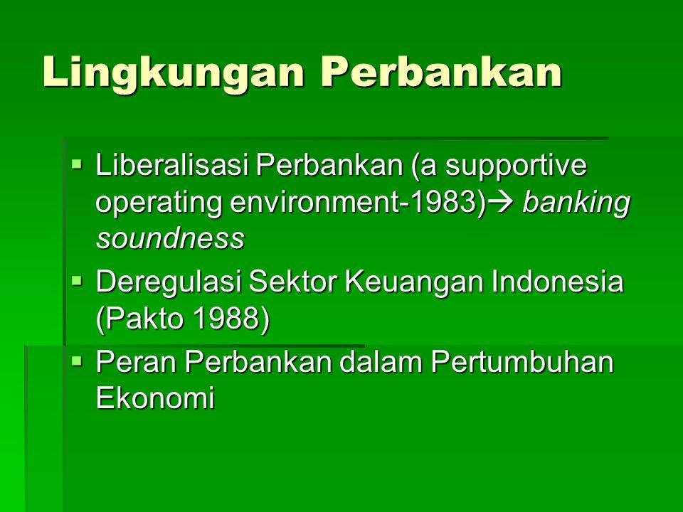 Lingkungan Perbankan Liberalisasi Perbankan (a supportive operating environment-1983) banking soundness.