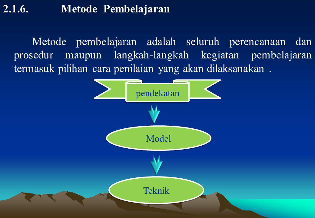 2.1.6. Metode Pembelajaran Metode pembelajaran adalah seluruh perencanaan dan prosedur maupun langkah-langkah kegiatan pembelajaran termasuk pilihan cara penilaian yang akan dilaksanakan .