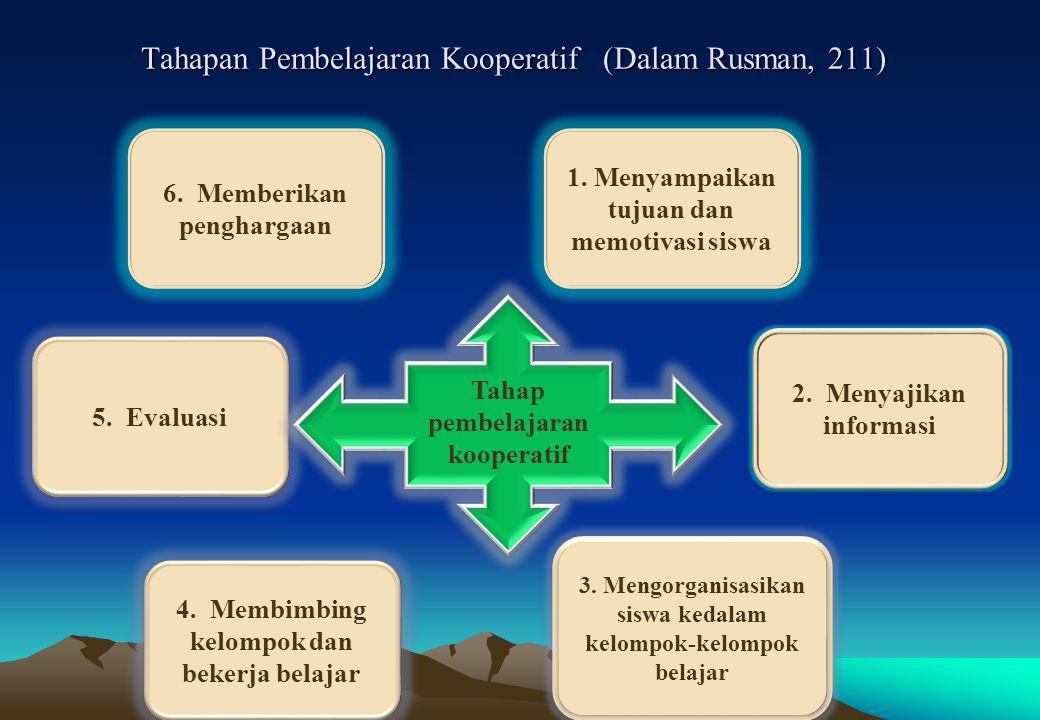 Tahapan Pembelajaran Kooperatif (Dalam Rusman, 211)