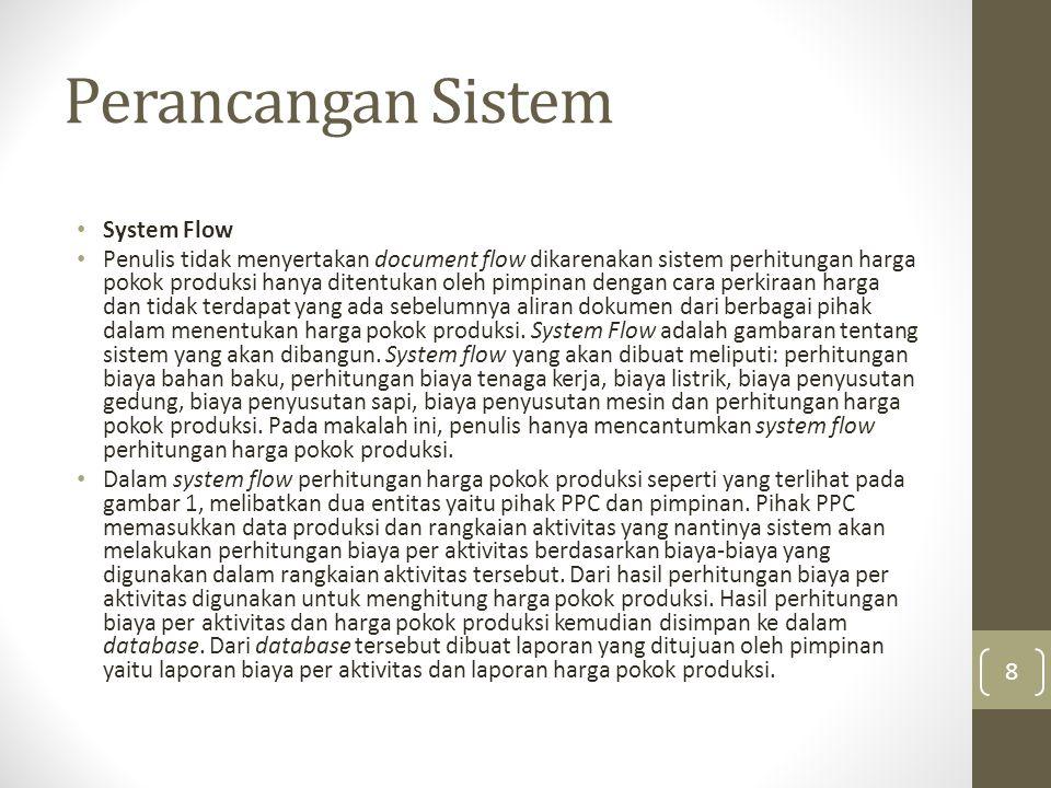 Perancangan Sistem System Flow