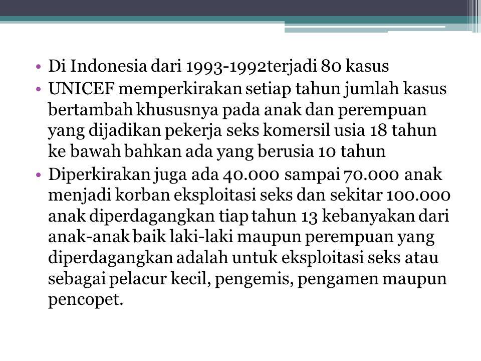 Di Indonesia dari 1993-1992terjadi 80 kasus