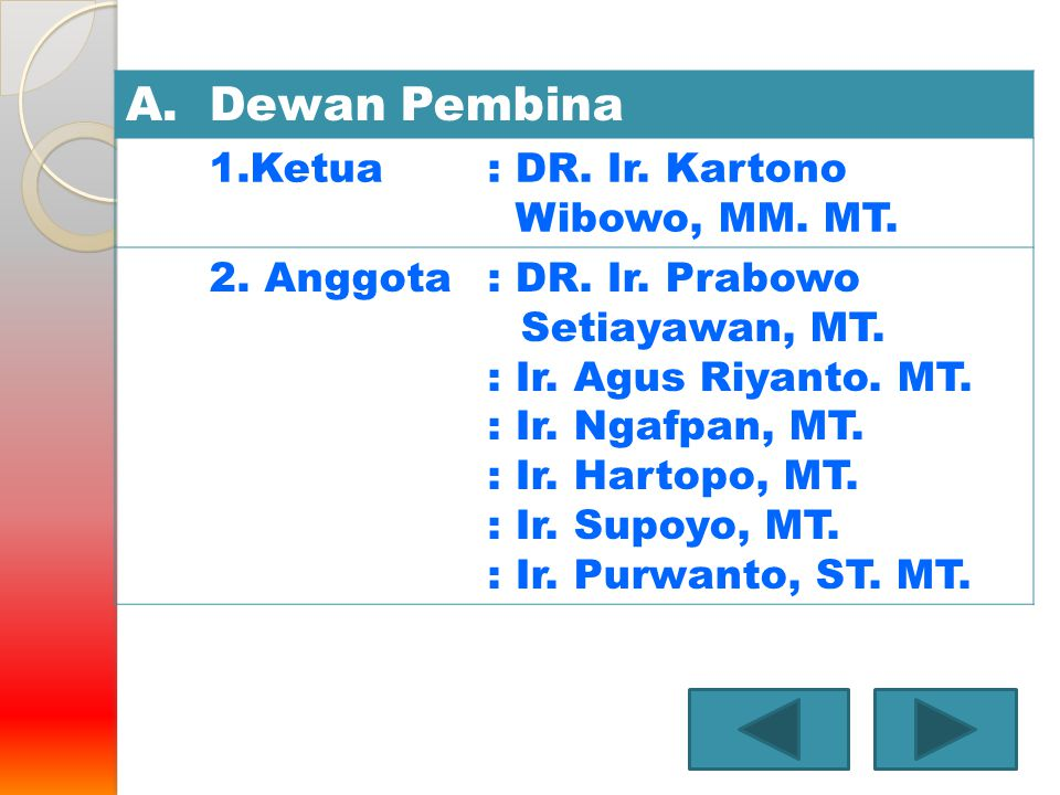 A. Dewan Pembina Ketua : DR. Ir. Kartono Wibowo, MM. MT. 2. Anggota