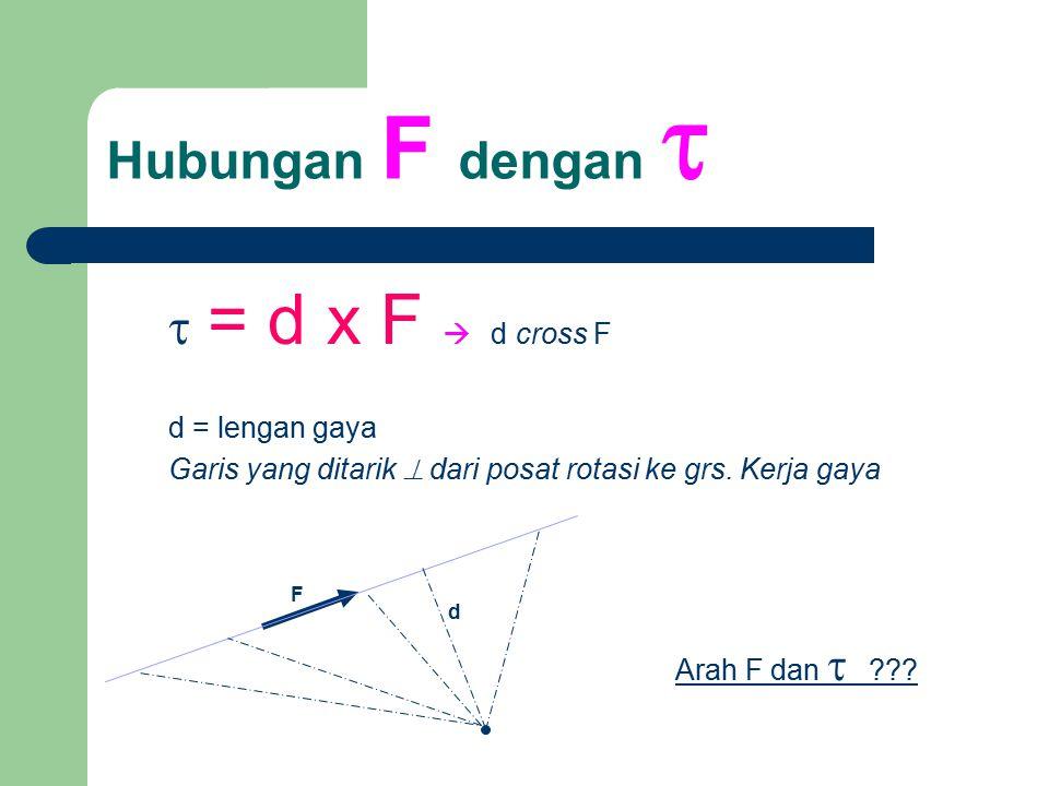 = d x F  d cross F Hubungan F dengan  d = lengan gaya