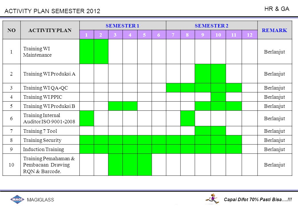 ACTIVITY PLAN SEMESTER 2012