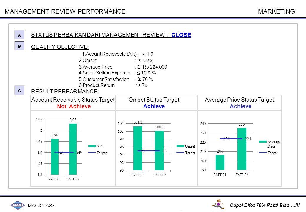 Product Return Status Target: