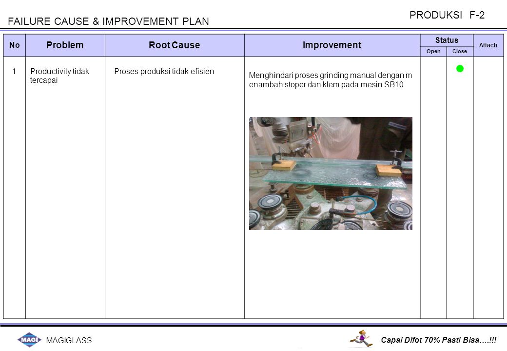 FAILURE CAUSE & IMPROVEMENT PLAN