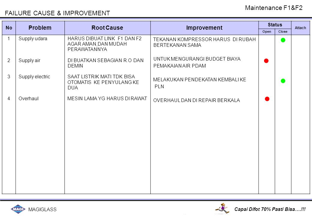 ACTIVITY PLAN SEMESTER - 02 Maintenance F1&F2