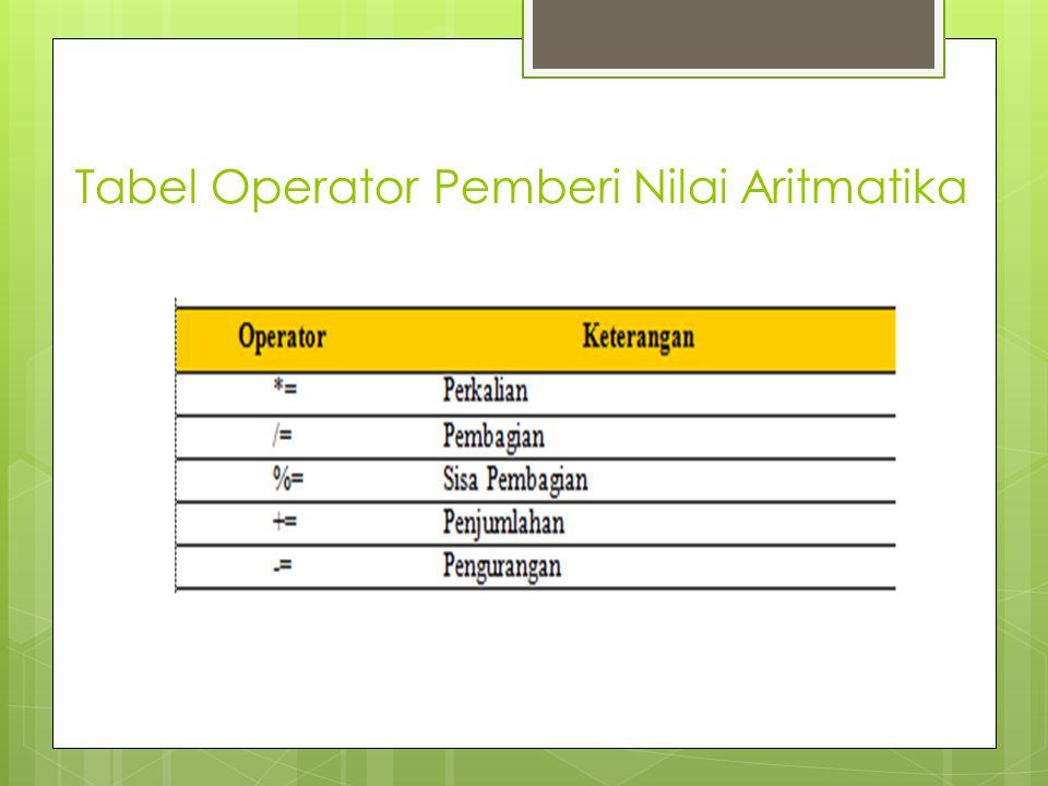 Tabel Operator Pemberi Nilai Aritmatika