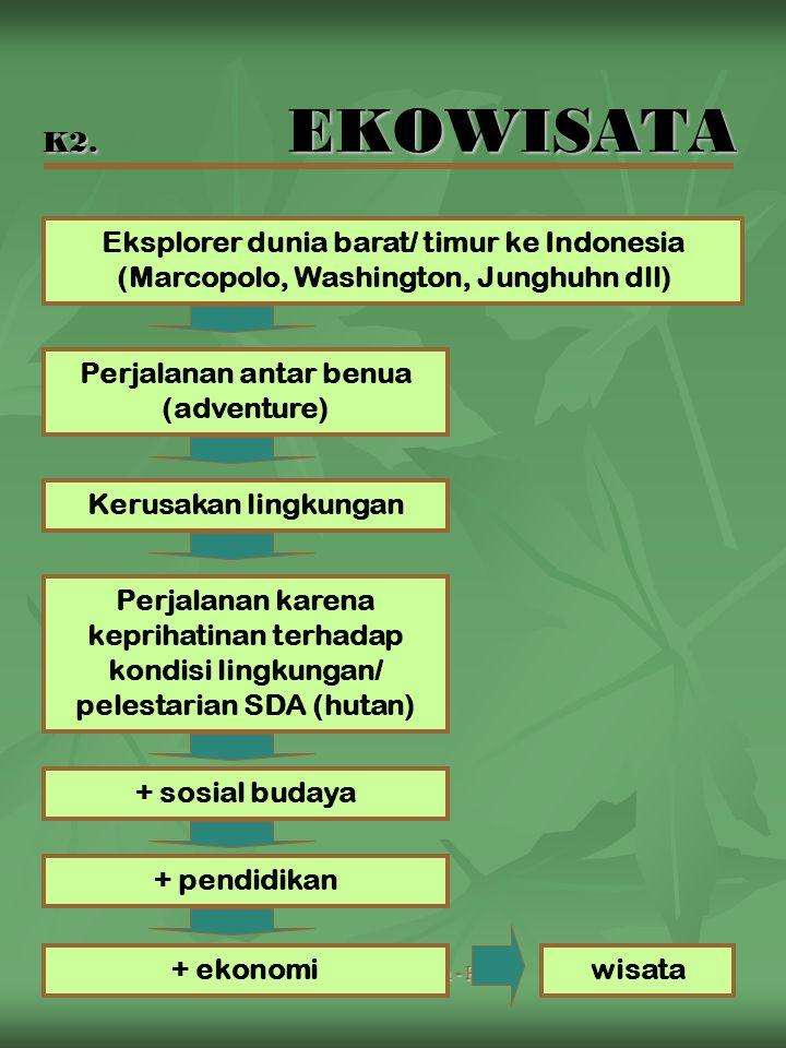 Eksplorer dunia barat/ timur ke Indonesia