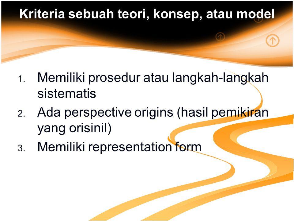 Kriteria sebuah teori, konsep, atau model