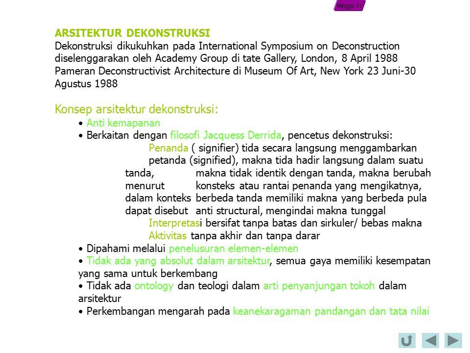 Konsep arsitektur dekonstruksi: