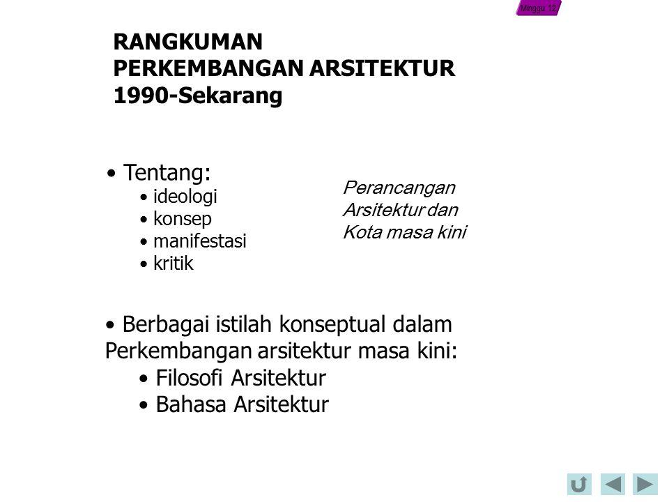 PERKEMBANGAN ARSITEKTUR 1990-Sekarang