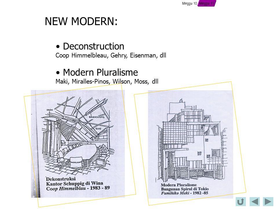NEW MODERN: Deconstruction Modern Pluralisme