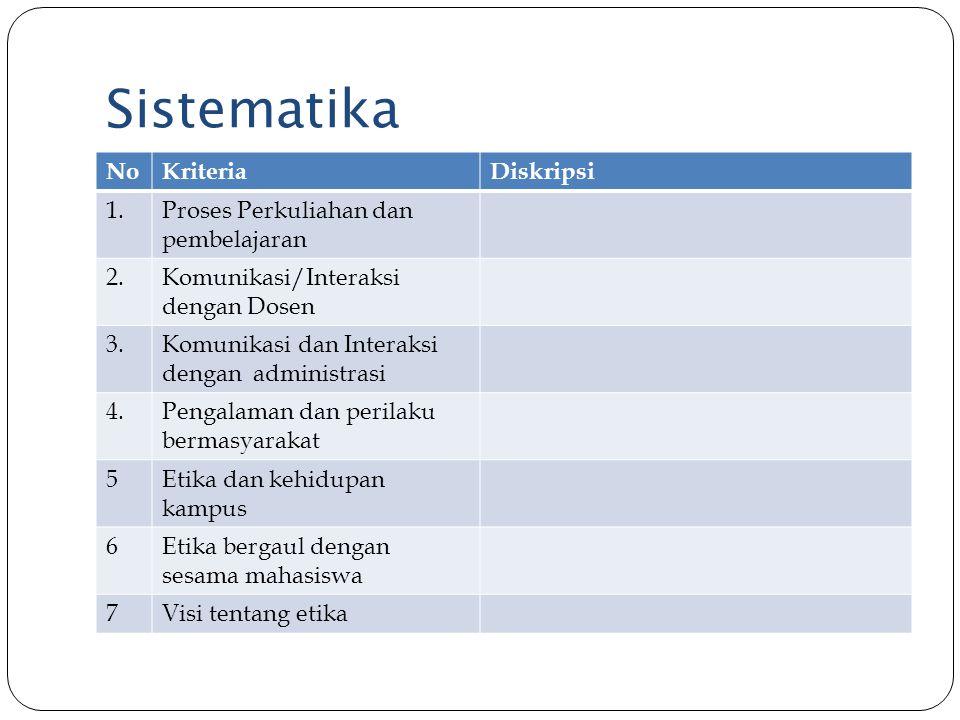 Sistematika No Kriteria Diskripsi 1.