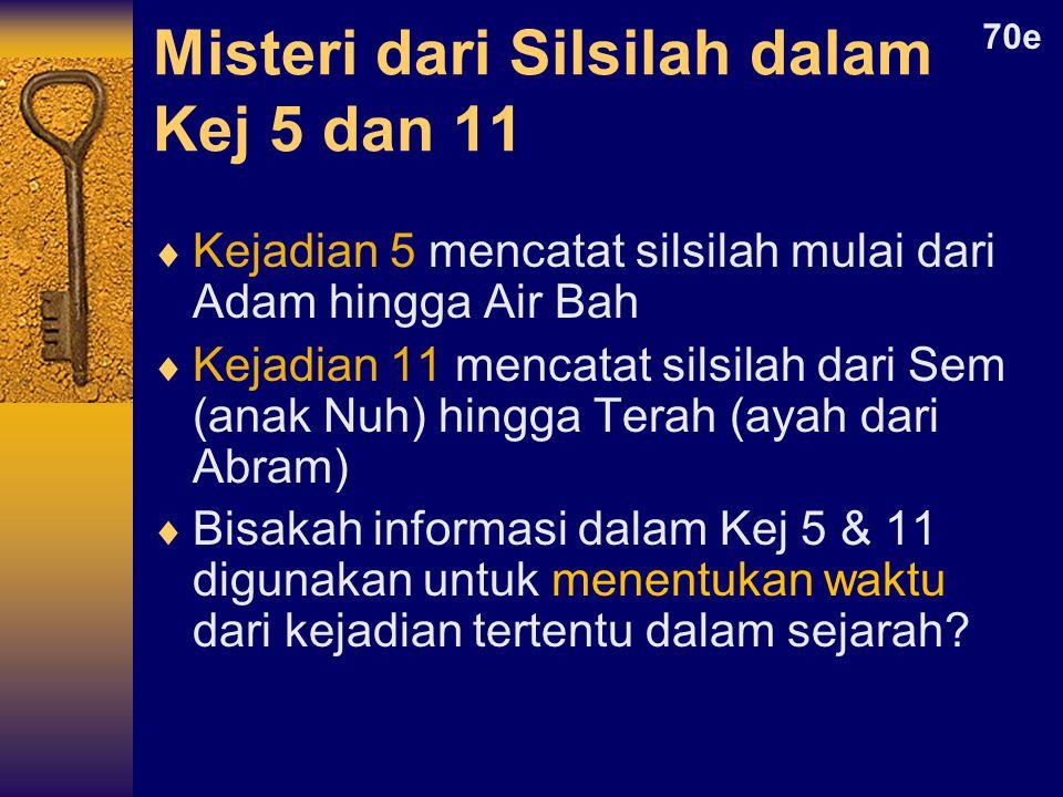 Misteri dari Silsilah dalam Kej 5 dan 11