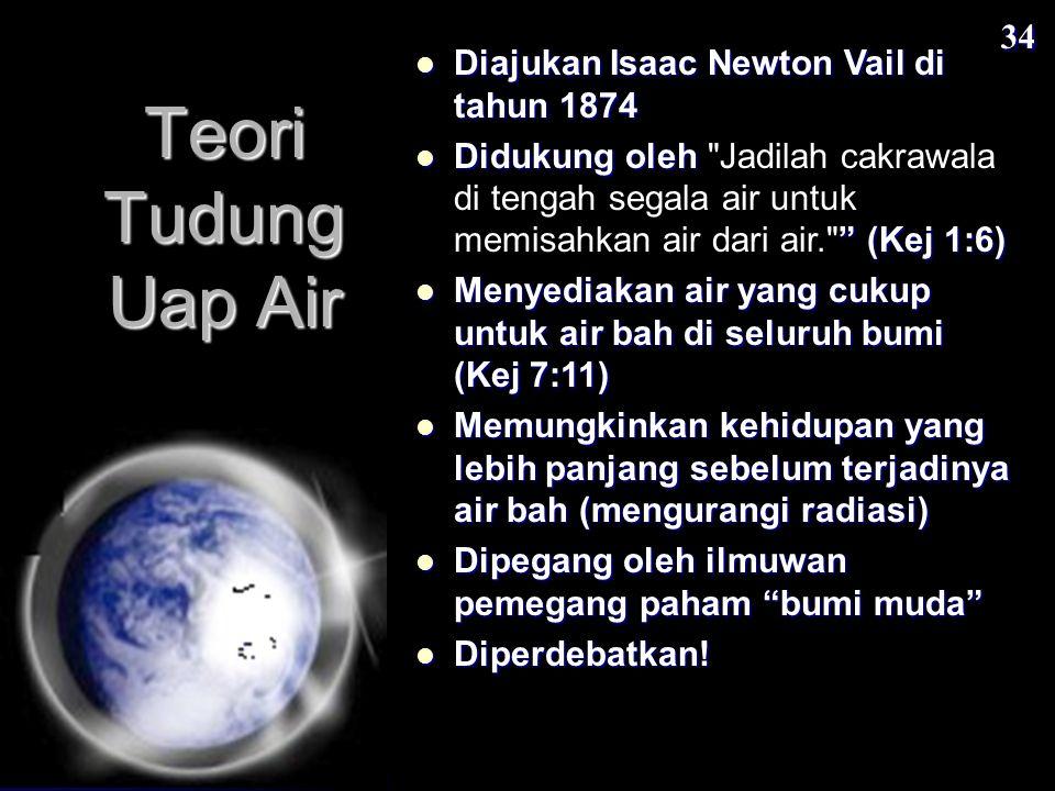 Teori Tudung Uap Air 34 Diajukan Isaac Newton Vail di tahun 1874
