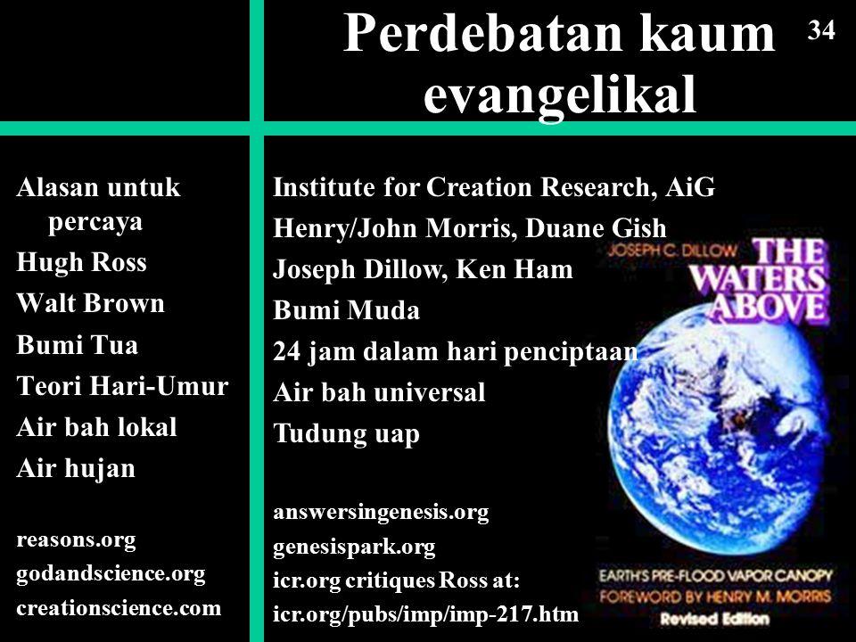 Perdebatan kaum evangelikal