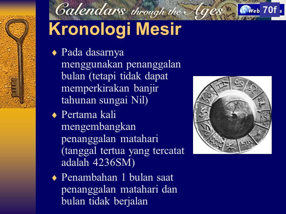 70f Kronologi Mesir. Pada dasarnya menggunakan penanggalan bulan (tetapi tidak dapat memperkirakan banjir tahunan sungai Nil)