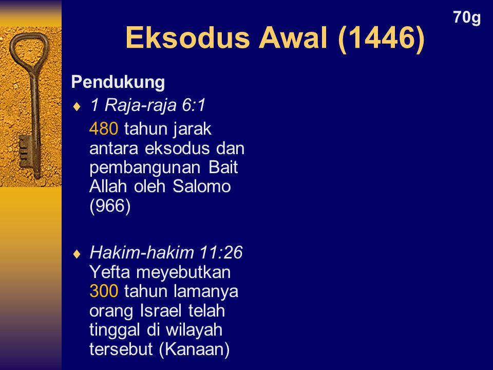 Eksodus Awal (1446) Pendukung 1 Raja-raja 6:1