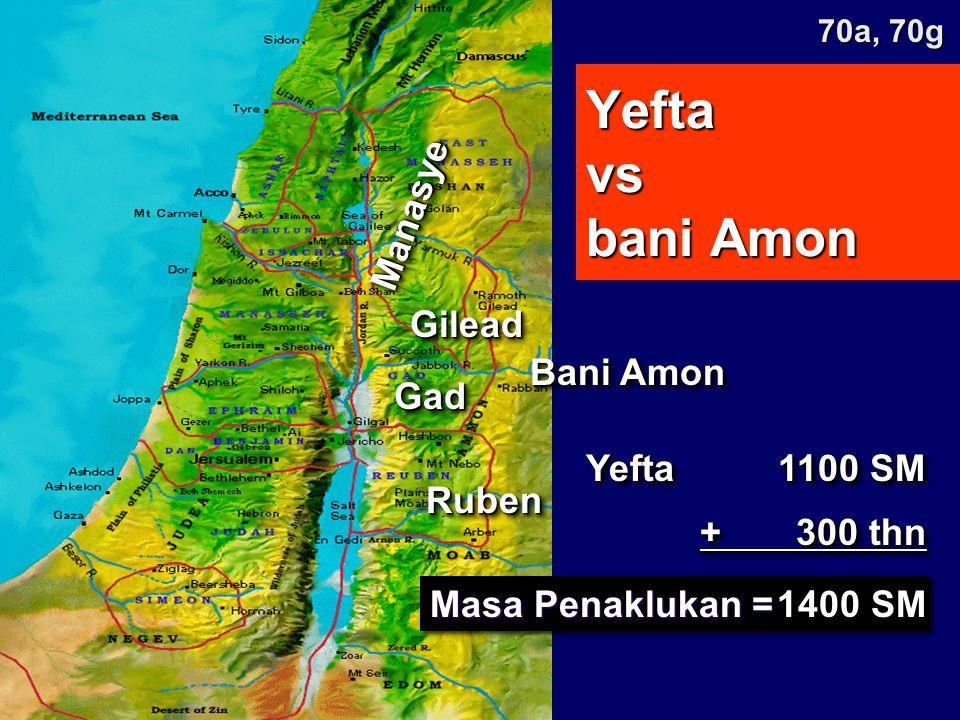 Yefta vs bani Amon Manasye Gilead Bani Amon Gad Yefta 1100 SM Ruben