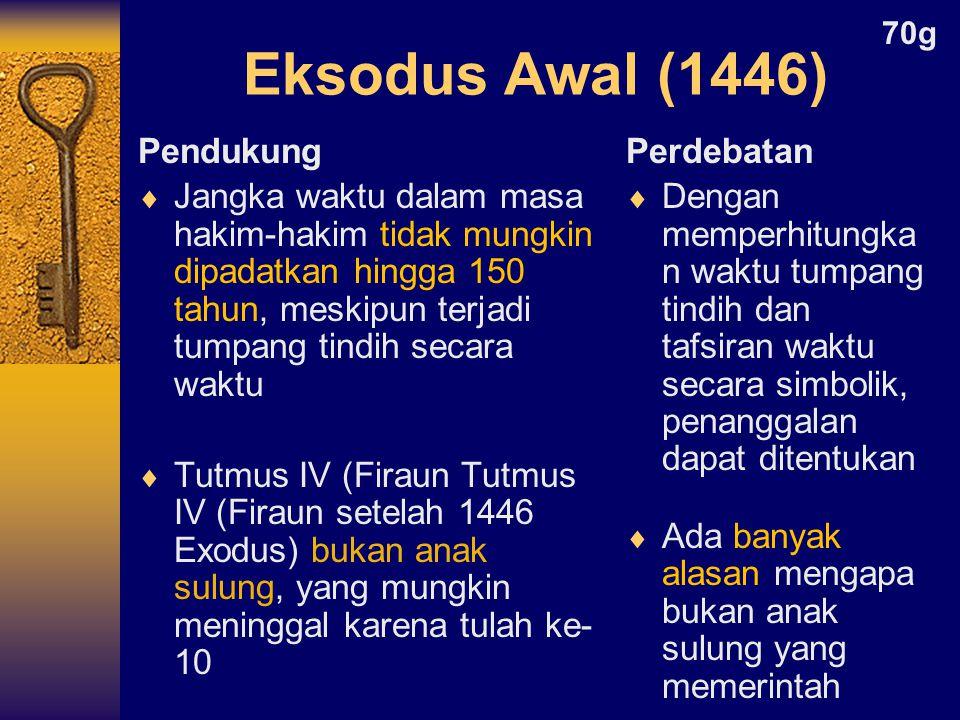 Eksodus Awal (1446) Pendukung