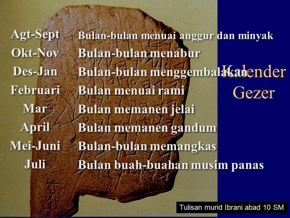 Kalender Gezer Agt-Sept Okt-Nov Bulan-bulan menabur Des-Jan