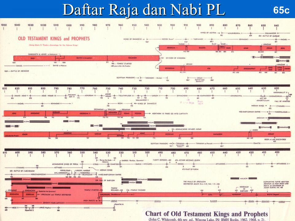 Daftar Raja dan Nabi PL 65c