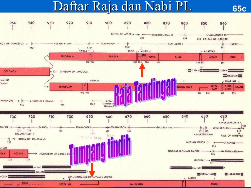 Daftar Raja dan Nabi PL 65c Raja Tandingan Tumpang tindih