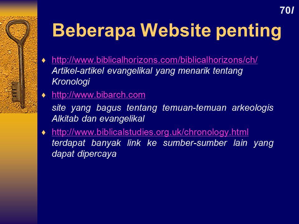 Beberapa Website penting