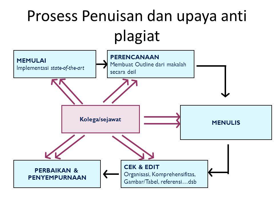 Prosess Penuisan dan upaya anti plagiat