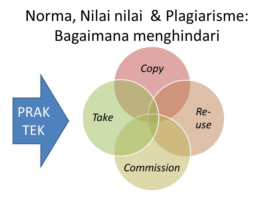 Norma, Nilai nilai & Plagiarisme: Bagaimana menghindari