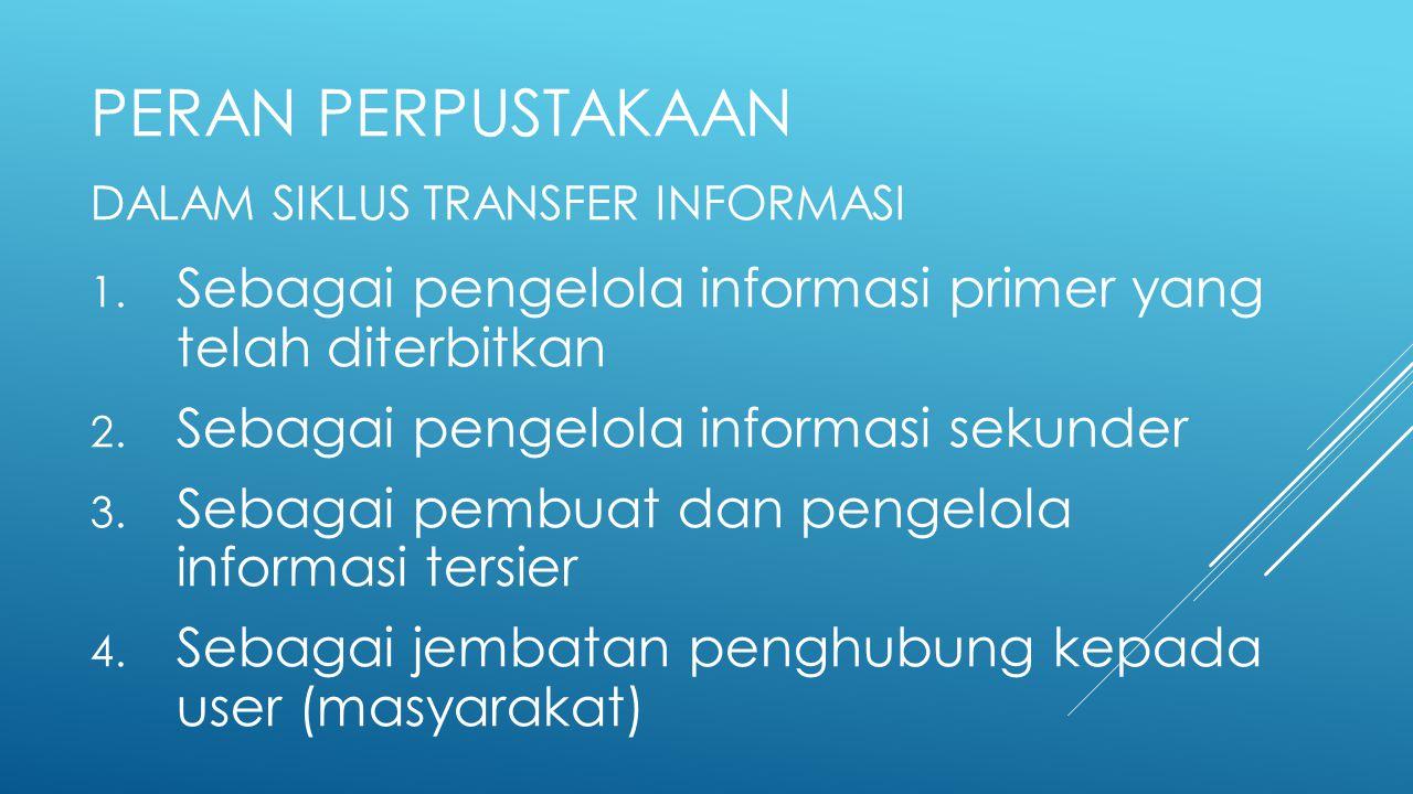 Peran Perpustakaan Dalam siklus transfer informasi