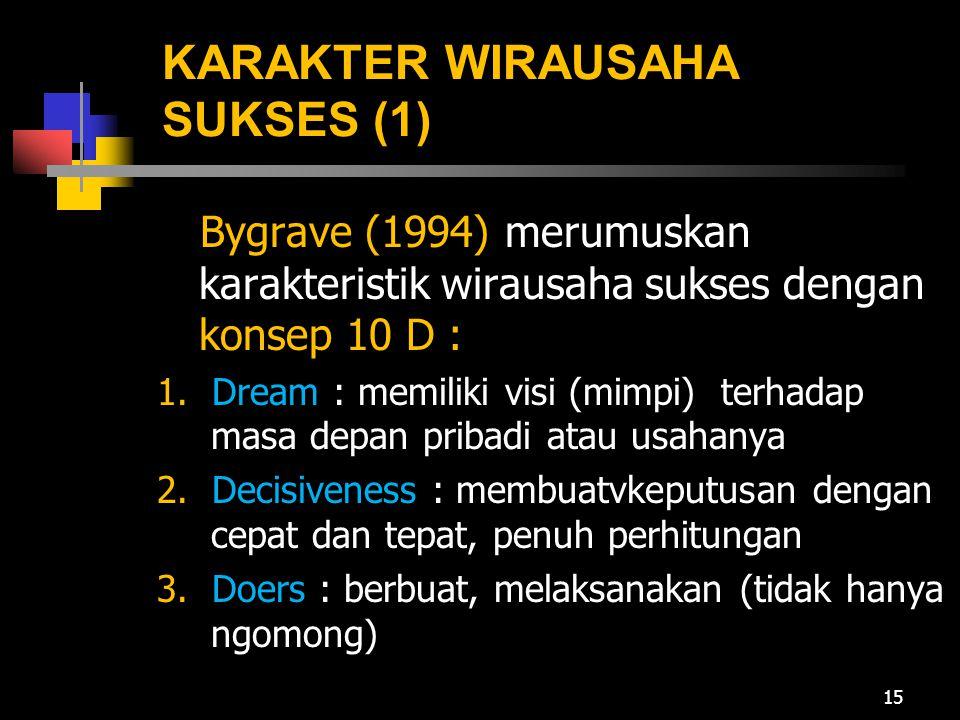 KARAKTER WIRAUSAHA SUKSES (1)