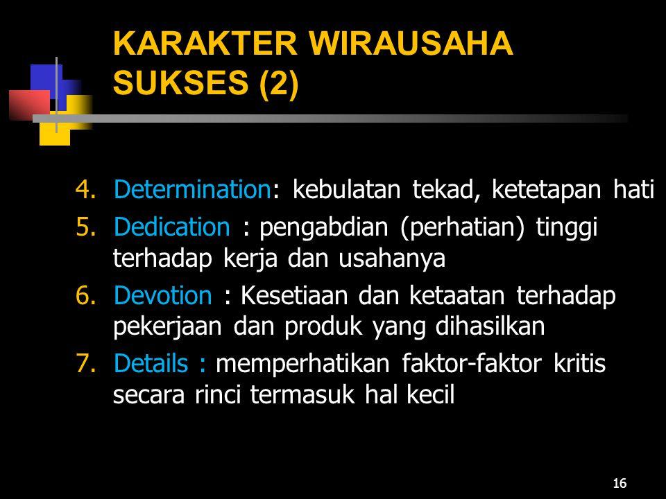 KARAKTER WIRAUSAHA SUKSES (2)