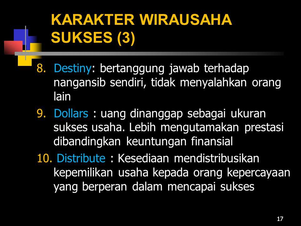 KARAKTER WIRAUSAHA SUKSES (3)