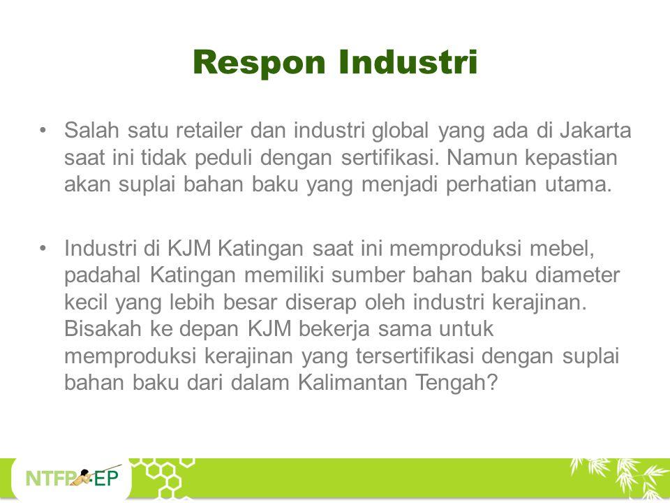 Respon Industri