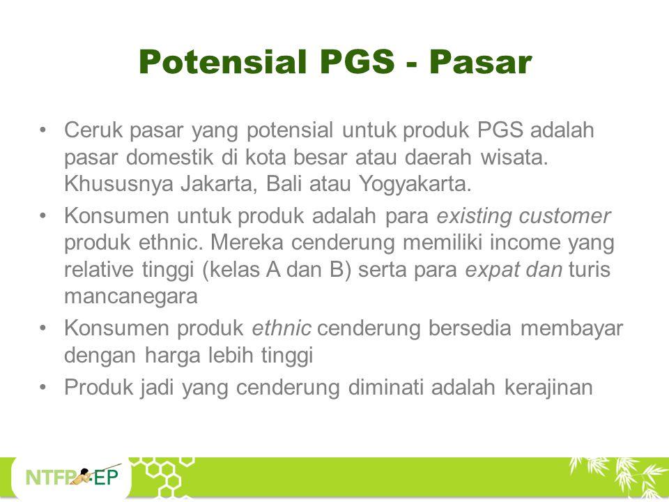 Potensial PGS - Pasar