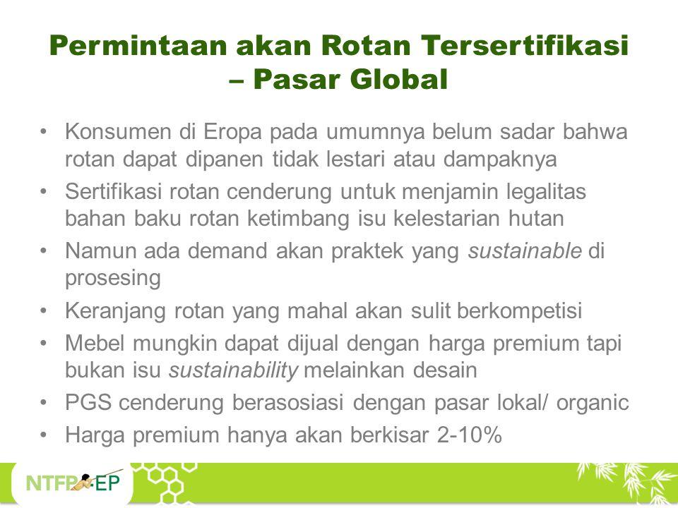 Permintaan akan Rotan Tersertifikasi – Pasar Global