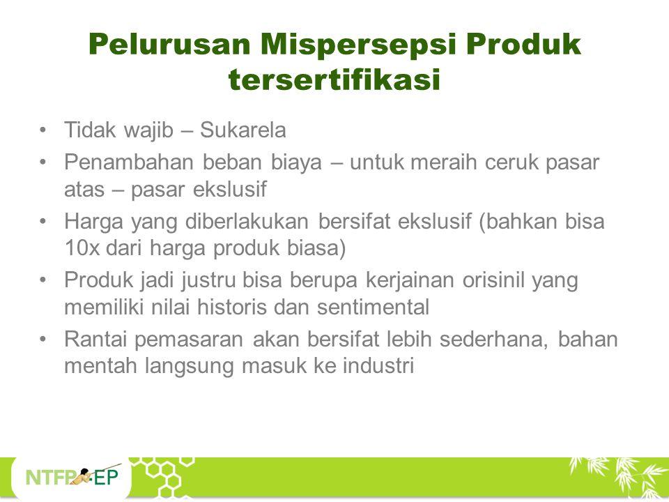 Pelurusan Mispersepsi Produk tersertifikasi