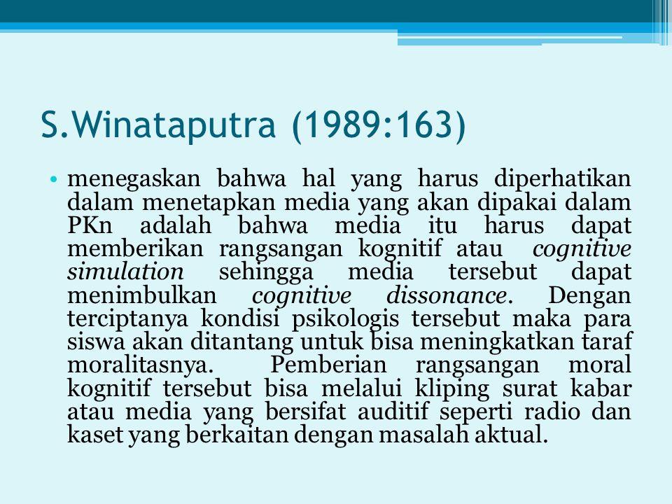 S.Winataputra (1989:163)