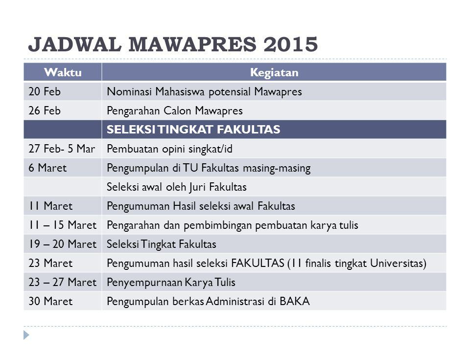 JADWAL MAWAPRES 2015 Waktu Kegiatan 20 Feb